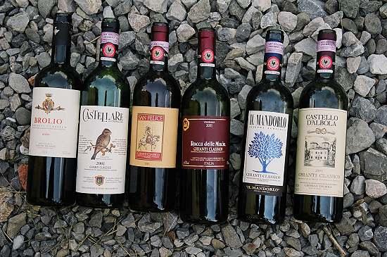 2003 Chianti Classico II